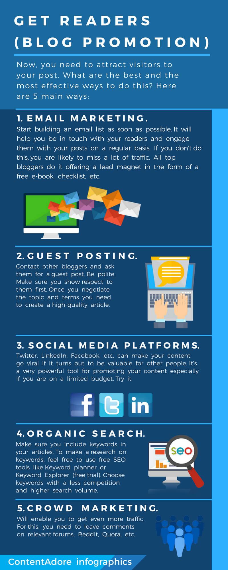 Image Infographics - Get Readers Blog Promotion