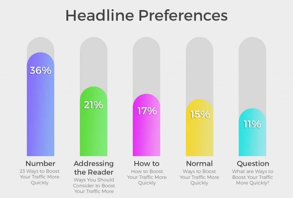 headline-preferences-min