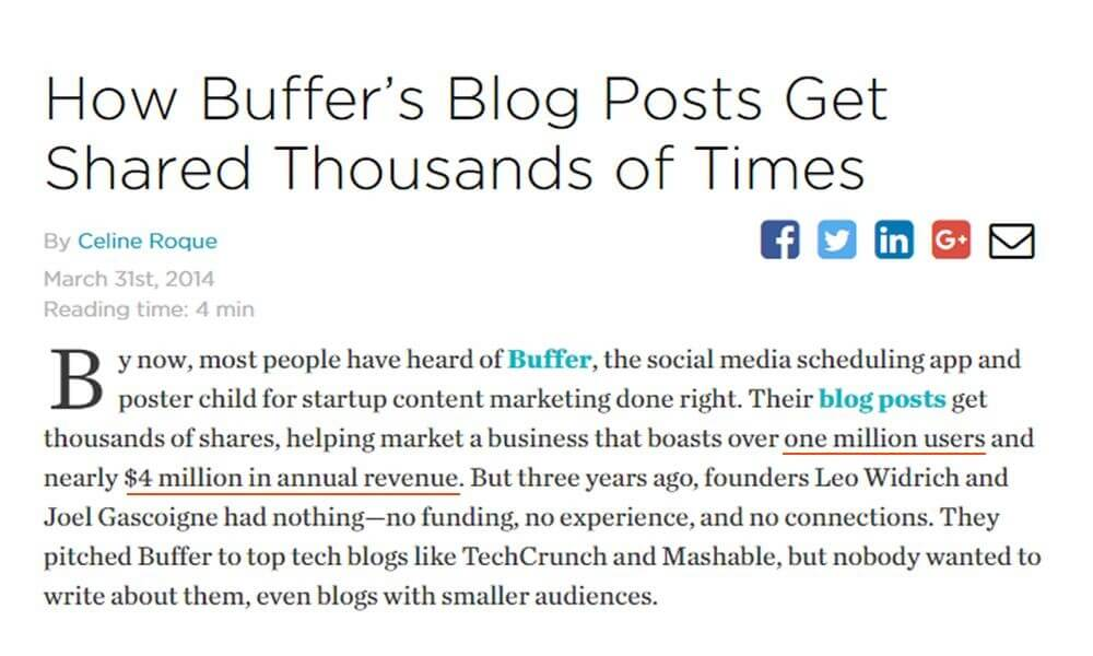 Image of Buffer's blog posts go viral and get tons of shares